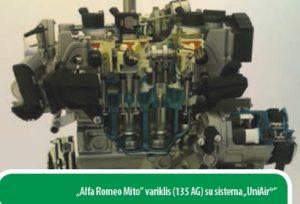 "INA ""UniAir®"" vožtuvų valdymo sistema"