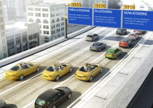 """""""Continental"""": autonominio vairavimo iššūkiai įveikiami"""