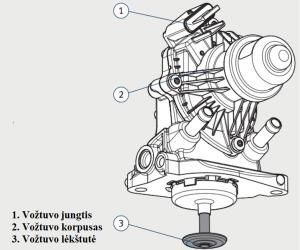 "Problemos keičiant EGR ""BMW"" 1.5/1.6/2.0 l su dyzeliniais varikliais"