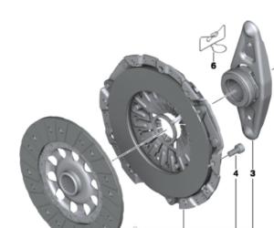 MW 1, 2, 3, X1 disko dydžio keitimas