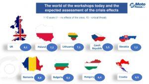 Ataskaita: dabartinė automobilių dirbtuvių padėtis Europoje – atsisiųskite nemokamai