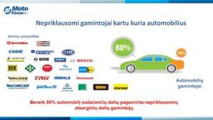 Monopolija arba laisvoji rinka automobilių sektoriuje!
