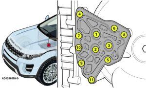 """""""Range Rover Evoque"""": Pavarų perjungimo sutrikimas ir neįprasti garsai"""