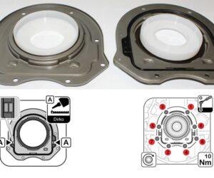 Veleno sandarinimo žiedas – montavimo vadovas