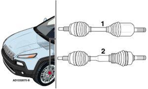 """""""Jeep Cherokee"""": transporto priemonės vibracija greitėjant"""